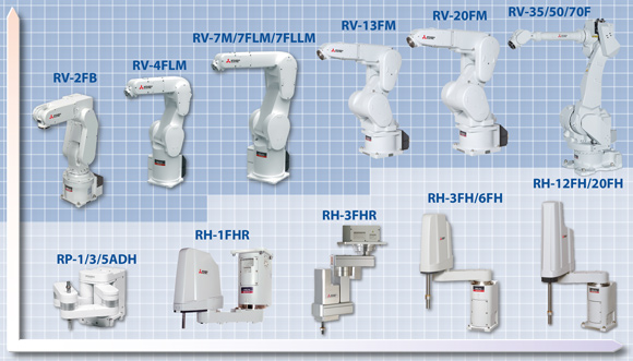 Mitsubishi MELFA Robots | Garland Instruments